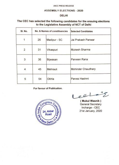 Delhi Assembly Elections 2020 : ਕਾਂਗਰਸ ਨੇ ਜਾਰੀ ਕੀਤੀ ਉਮੀਦਵਾਰਾਂ ਦੀ ਤੀਜੀ ਲਿਸਟ, ਜਾਣੋ ਕੌਣ ਕਿੱਥੋਂ ਲੜਨਗੇ ਚੋਣਾਂ