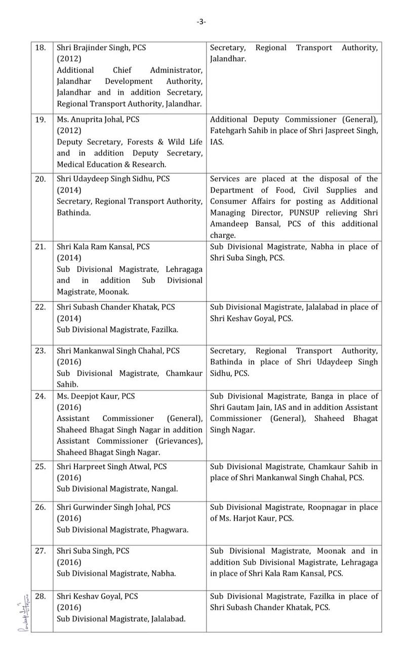 ਲੌਕਡਾਊਨ ਵਿਚਕਾਰ ਪੰਜਾਬ 'ਚ ਵੱਡਾ ਪ੍ਰਸ਼ਾਸਨਿਕ ਫੇਰਬਦਲ, 11 IAS ਤੇ 19 PCS ਅਧਿਕਾਰੀਆਂ ਦੇ ਤਬਾਦਲੇ